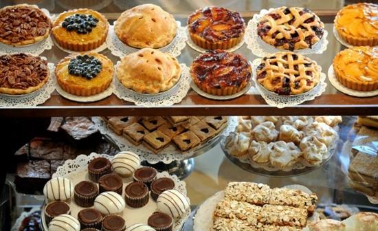Бизнес-план пекарни