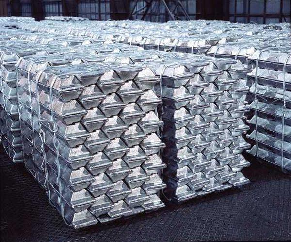 Российский рынок алюминия