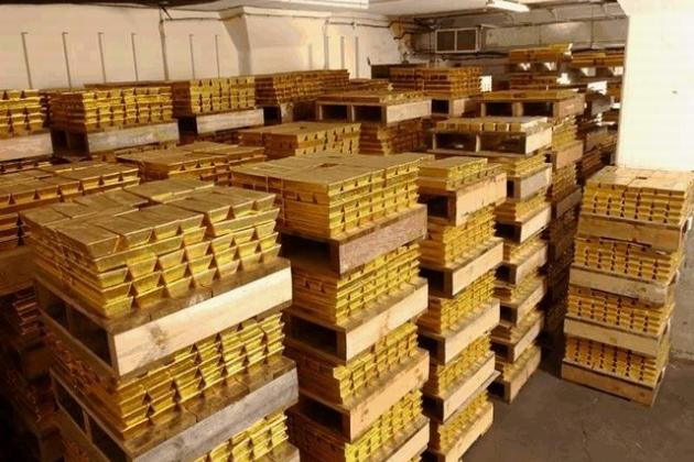 Мировой спотовый рынок золота