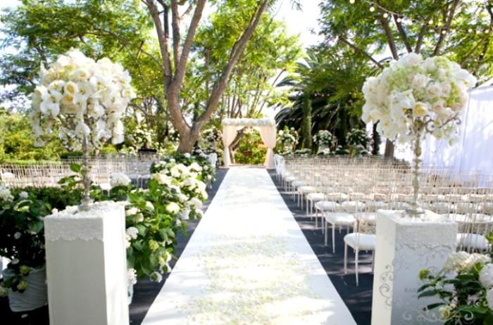 бизнес план организация свадеб