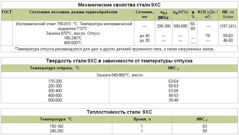 Производство картонной упаковки на заказ в Москве Низкие 4