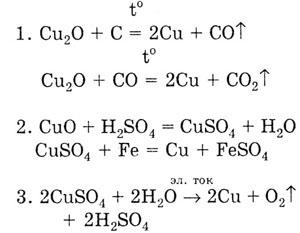соединения меди формула